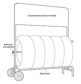 Diagram of Tyre Trolley Display
