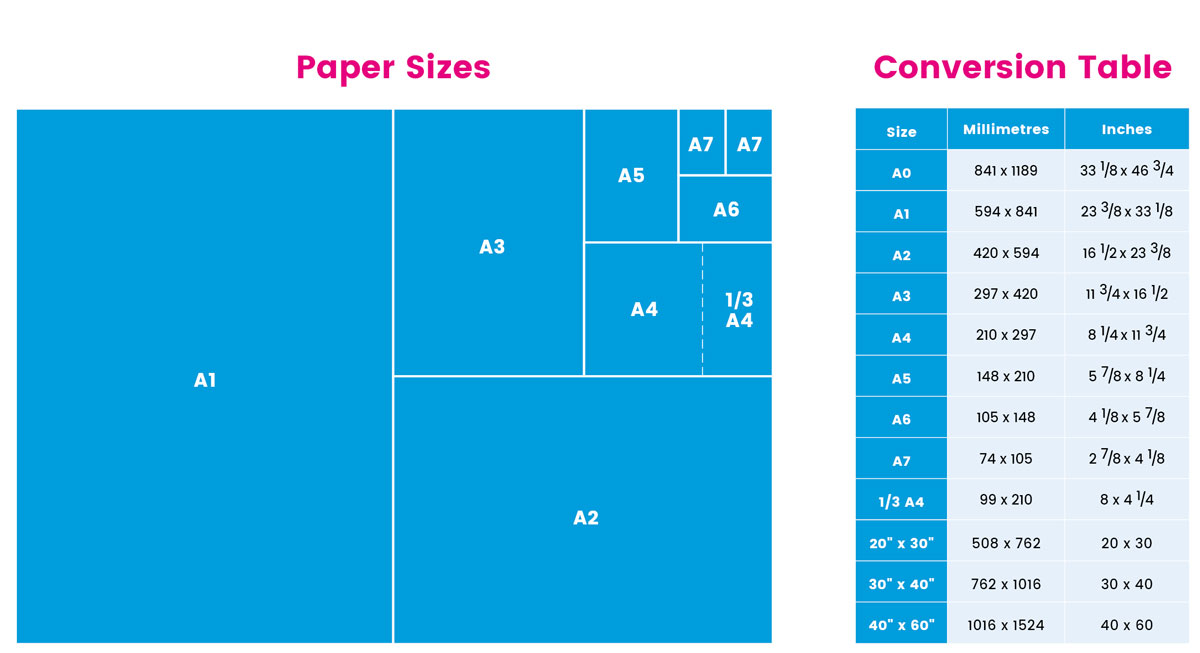 Paper Size Guide and Conversion Table